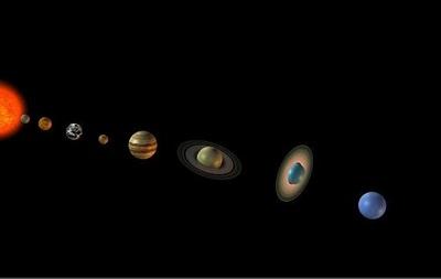 Вперше за десять років п'ять планет вишикуються в ряд