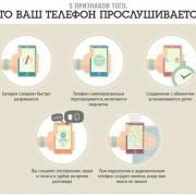 Як дізнатися, що ваш телефон прослуховують