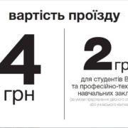 У Франківську з 1 квітня удвічі подорожчає проїзд у тролейбусах