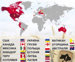 МЗС Німеччини виступає проти визнання Голодомору геноцидом українців