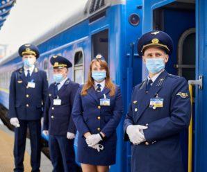 """Кого не пустять в поїзд з 21 жовтня: """"УЗ"""" відповіла на головні питання"""